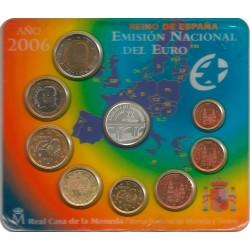 Cartera de 8 Valores de España del 2006